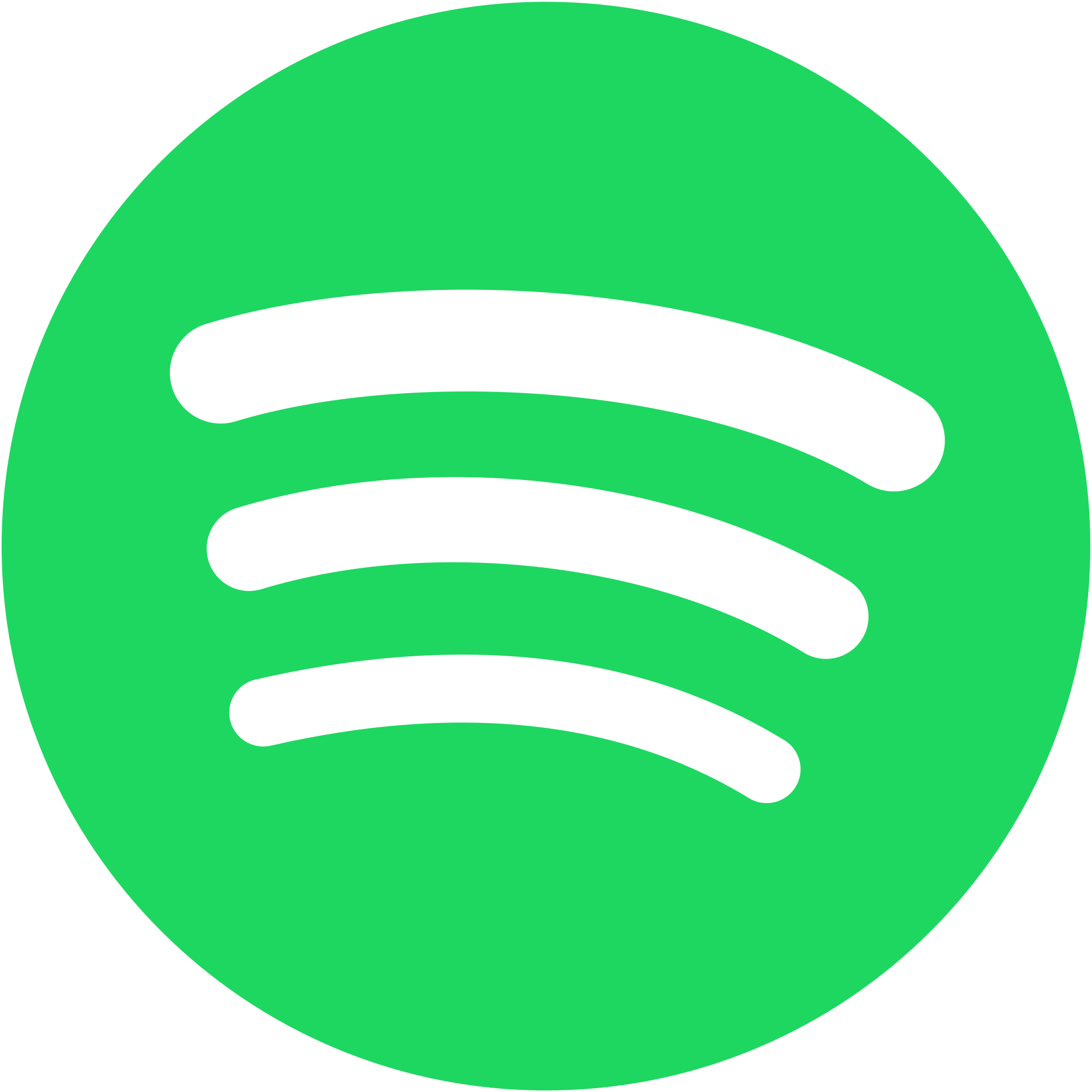 Listen to Spark Music NZ on Spotify